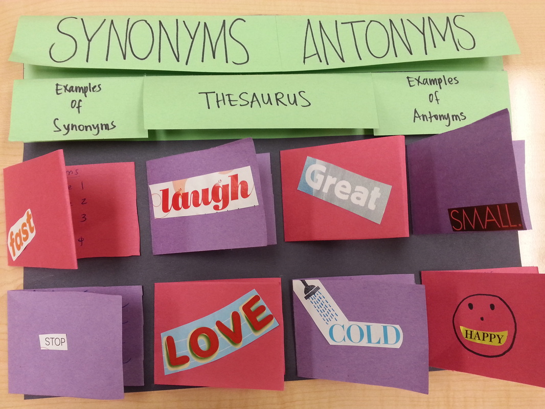 Synonym for assignment
